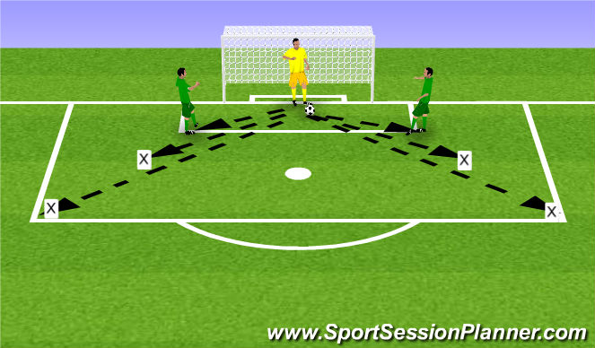 Football/Soccer Session Plan Drill (Colour): GK Match Warm Up 1