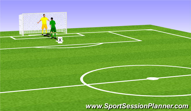 Football/Soccer Session Plan Drill (Colour): GK Volleys