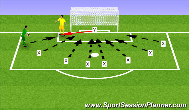 Football/Soccer Session Plan Drill (Colour): Dipping Volleys