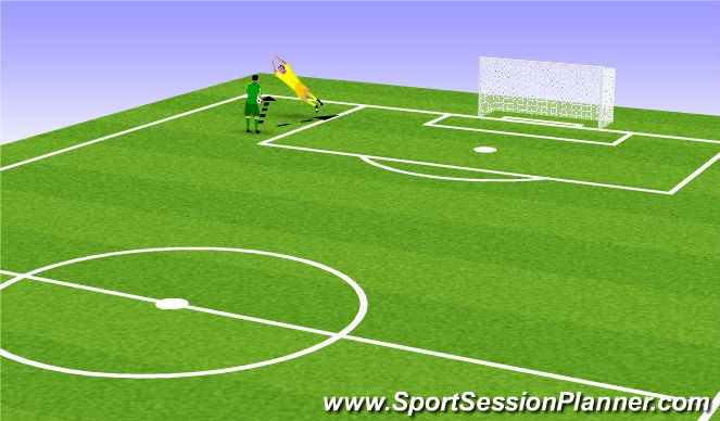 Football/Soccer Session Plan Drill (Colour): Pre Match Collapsing