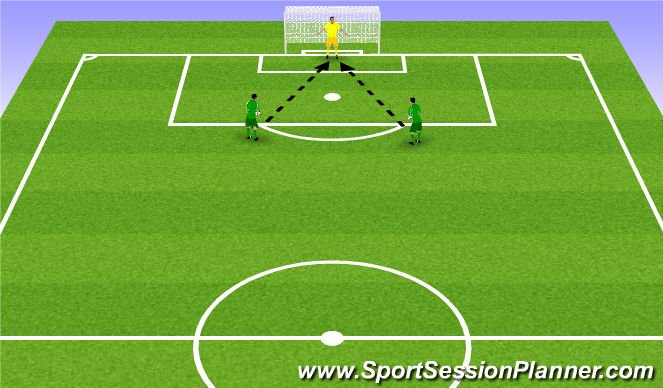 Football/Soccer Session Plan Drill (Colour): Strikes at Goal