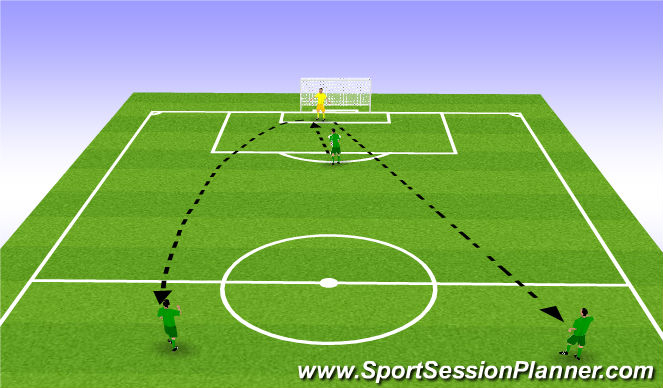 Football/Soccer Session Plan Drill (Colour): Distrubution Warm Up