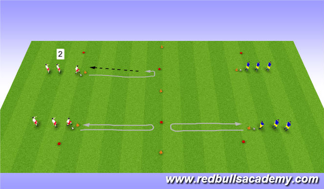 Football/Soccer Session Plan Drill (Colour): Main activitie