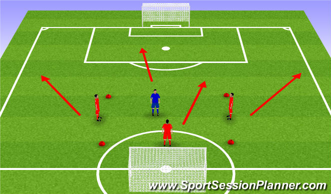 Football/Soccer Session Plan Drill (Colour): Screen 3