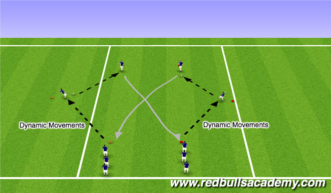 Football/Soccer Session Plan Drill (Colour): Warm Up - Dynamic Movement
