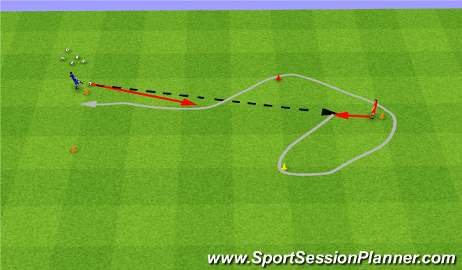 Football/Soccer Session Plan Drill (Colour): Close control and turn. Przyjęcie i zwrot z piłką.