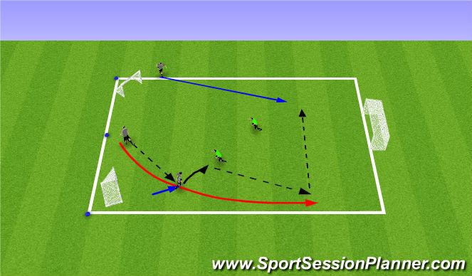 Football/Soccer Session Plan Drill (Colour): 3v2