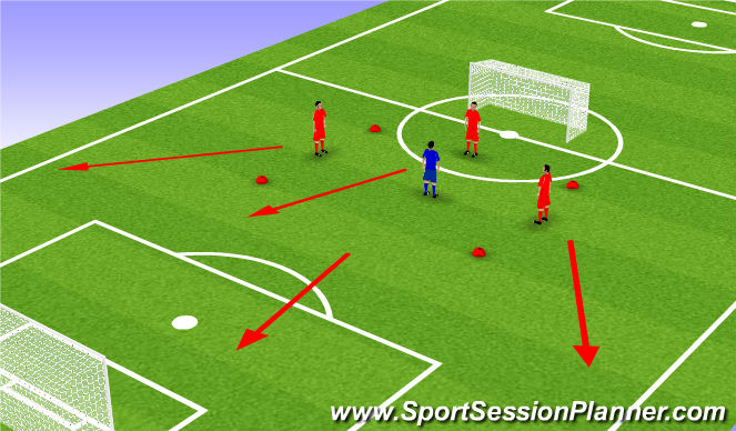 Football/Soccer Session Plan Drill (Colour): 3v1 to Outside