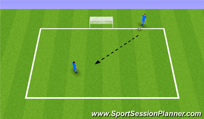 Football/Soccer Session Plan Drill (Colour): One Touch Shooting