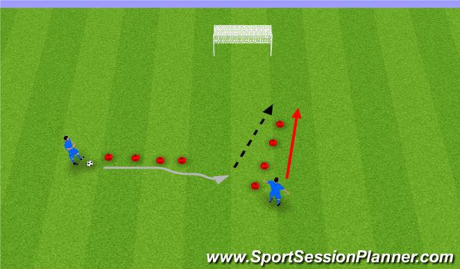 Football/Soccer Session Plan Drill (Colour): Through Ball Shoting