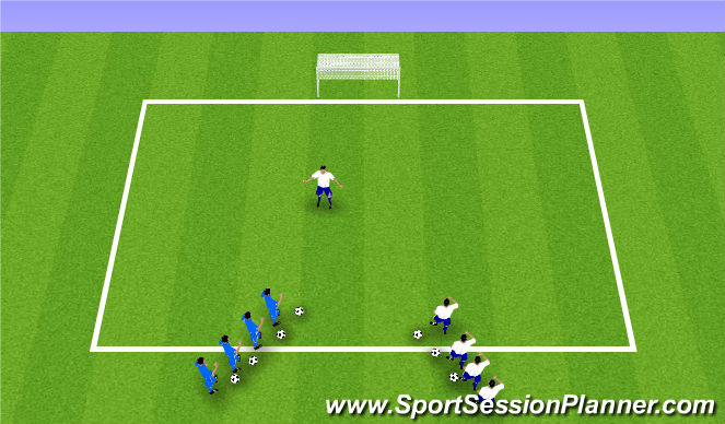 Football/Soccer Session Plan Drill (Colour): 1v1 Continuous