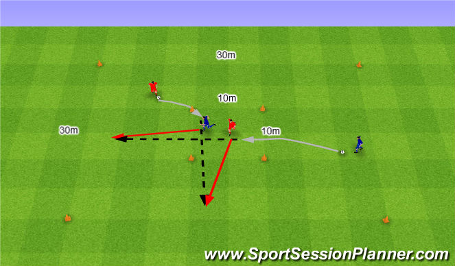 Football/Soccer Session Plan Drill (Colour): Pass and move in a 30m square. Podania i ruch bez piłki w kwadracie o bokach 30m.
