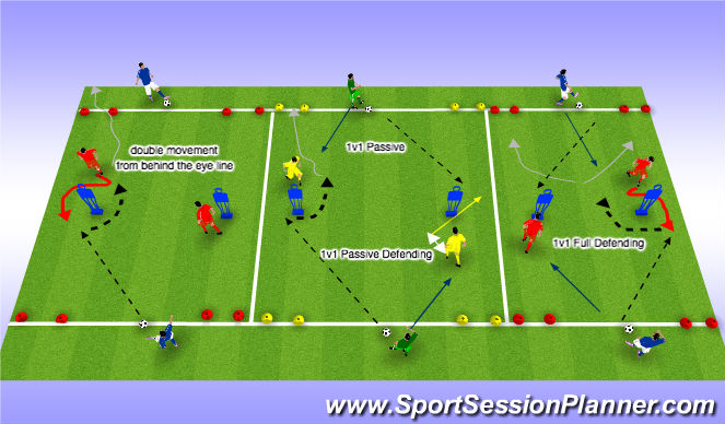 Football/Soccer Session Plan Drill (Colour): 1v1 back to goal receiving into 1v1 on an angle