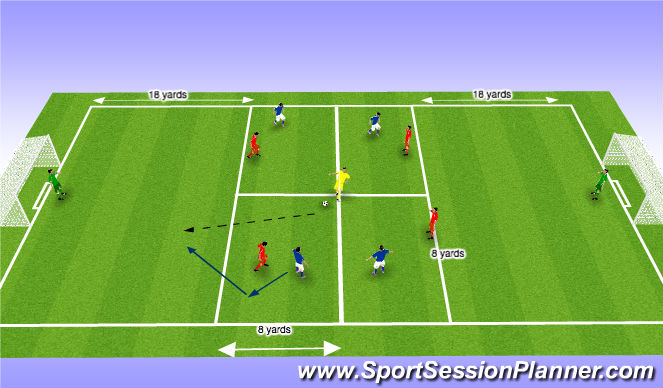 Football/Soccer Session Plan Drill (Colour): 1v1 Domination without the ball to goal