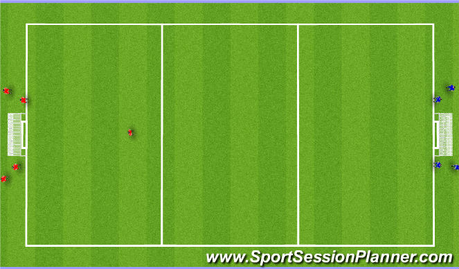 Football/Soccer Session Plan Drill (Colour): Semi-opposed counter attack
