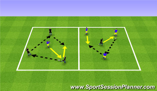 Football/Soccer Session Plan Drill (Colour): Keep Ball 3 v 1.