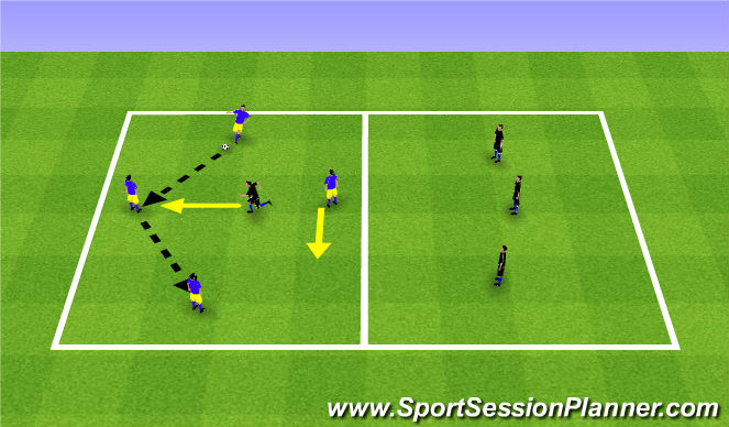 Football/Soccer Session Plan Drill (Colour): Keep Ball 4 v 1 - Transitions