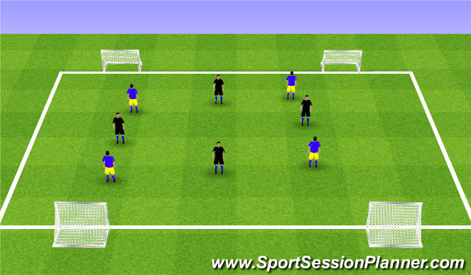 Football/Soccer Session Plan Drill (Colour): 4 Goals