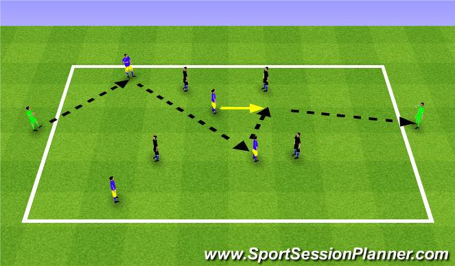 Football/Soccer Session Plan Drill (Colour): 4 v 4 + 2
