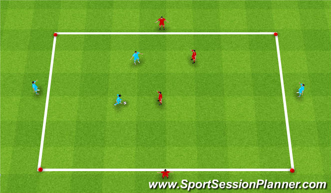 Football/Soccer Session Plan Drill (Colour): 2v2