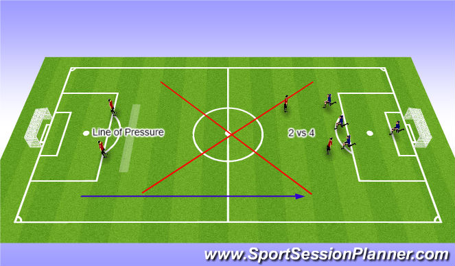 Football/Soccer Session Plan Drill (Colour): Game Day SSG U4/5
