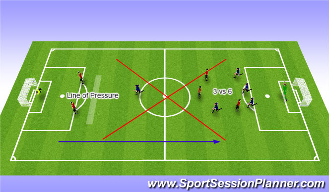 Football/Soccer Session Plan Drill (Colour): Game Day SSG U6/8