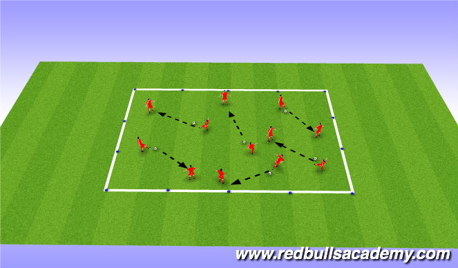Football/Soccer Session Plan Drill (Colour): Passing warm up- Paint the field