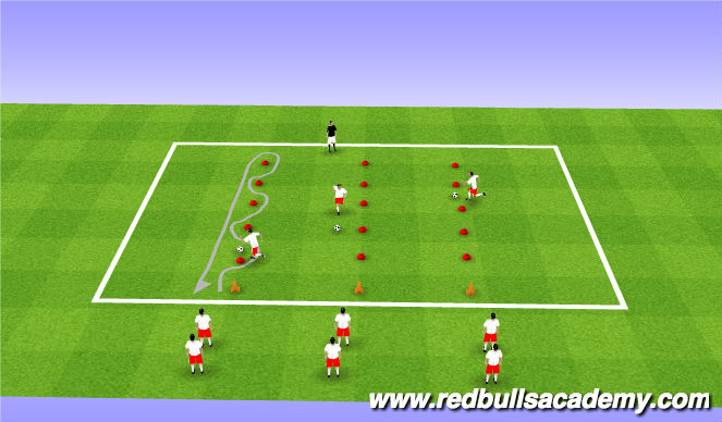 Football/Soccer Session Plan Drill (Colour): Dribbling Race