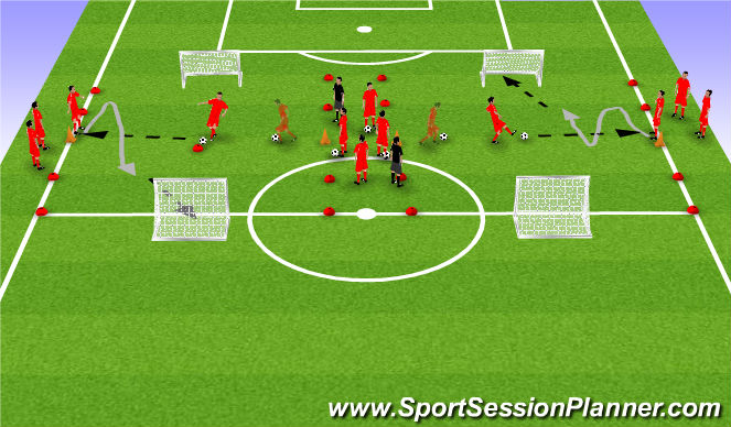 Football/Soccer Session Plan Drill (Colour): 1 V 1 session