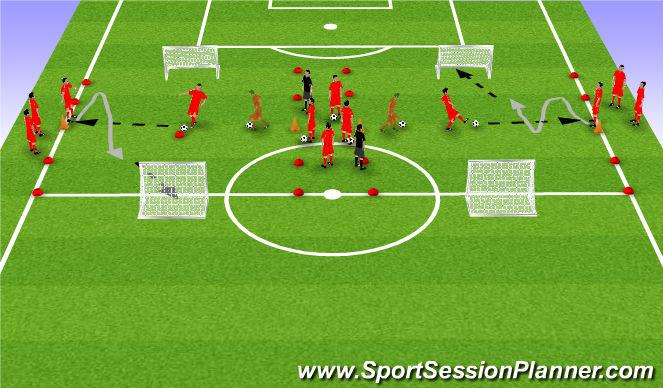 Football/Soccer Session Plan Drill (Colour): 1 V 1 session