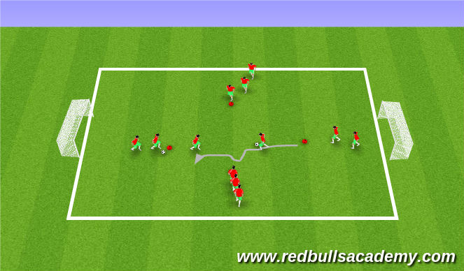 Football/Soccer Session Plan Drill (Colour): Stage2