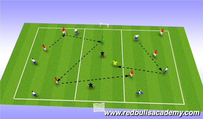 Football/Soccer Session Plan Drill (Colour): Un/Semi Opposed