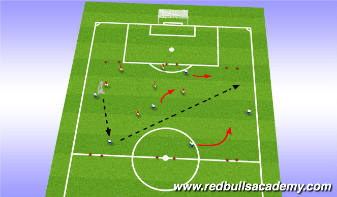Football/Soccer Session Plan Drill (Colour): 6 Goal Game (6v6)