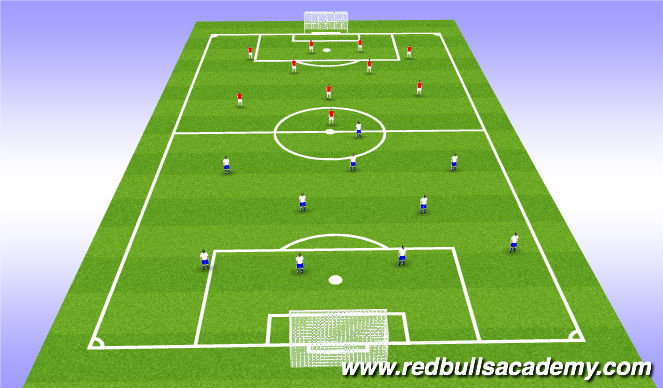 Football/Soccer Session Plan Drill (Colour): Full Sided