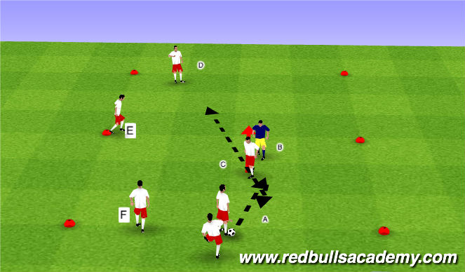 Football/Soccer Session Plan Drill (Colour): Prog 2