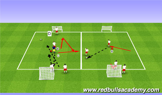 Football/Soccer Session Plan Drill (Colour): 2v1 rotation tournament