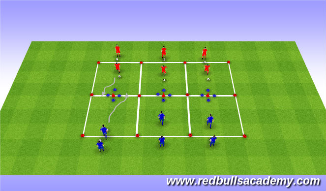 Football/Soccer Session Plan Drill (Colour): Stage 2/3