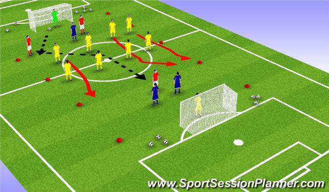 Football/Soccer: Counter Attacking 1 (Tactical: Counter ...