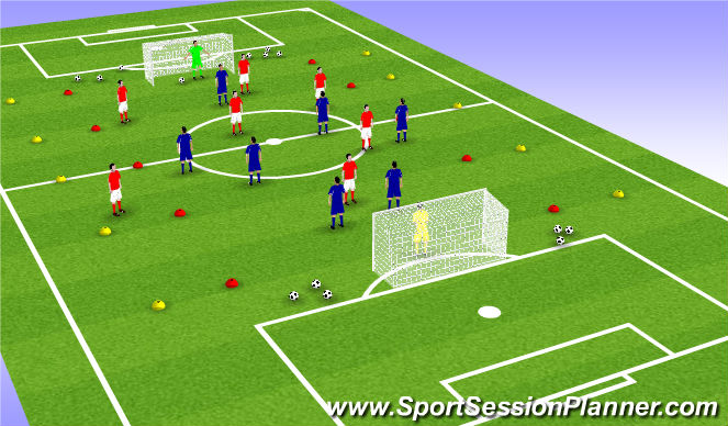 Football/Soccer Session Plan Drill (Colour): Various SSG
