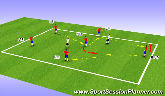 Football/Soccer Session Plan Drill (Colour): Positional Rondo