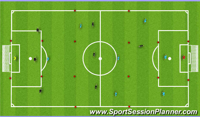 Football/Soccer Session Plan Drill (Colour): 8v8 three zone game