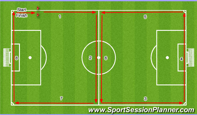 Football/Soccer Session Plan Drill (Colour): Jogging