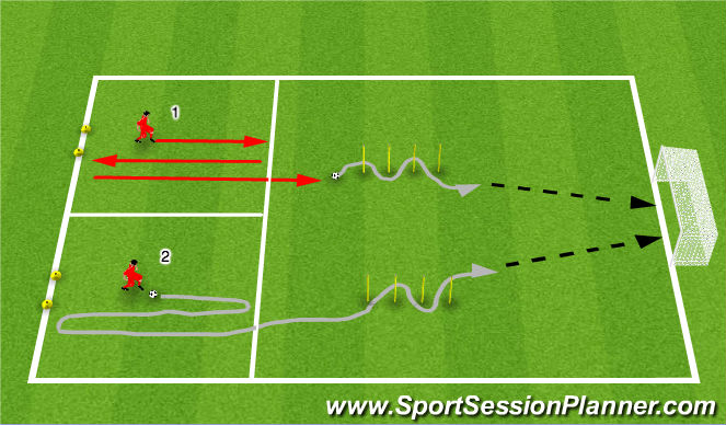 Football/Soccer Session Plan Drill (Colour): Speed Dribbling (Inc. Shooting)