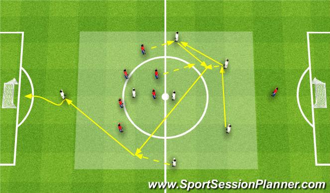 Football/Soccer Session Plan Drill (Colour): 7x7 akcent założenia średniego pressingu i odbioru piłki