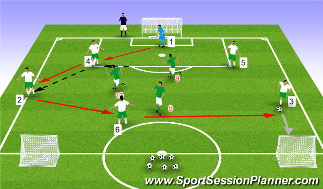 Football/Soccer Session Plan Drill (Colour): stg 2 switch