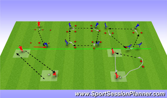 Football/Soccer Session Plan Drill (Colour): ILO's